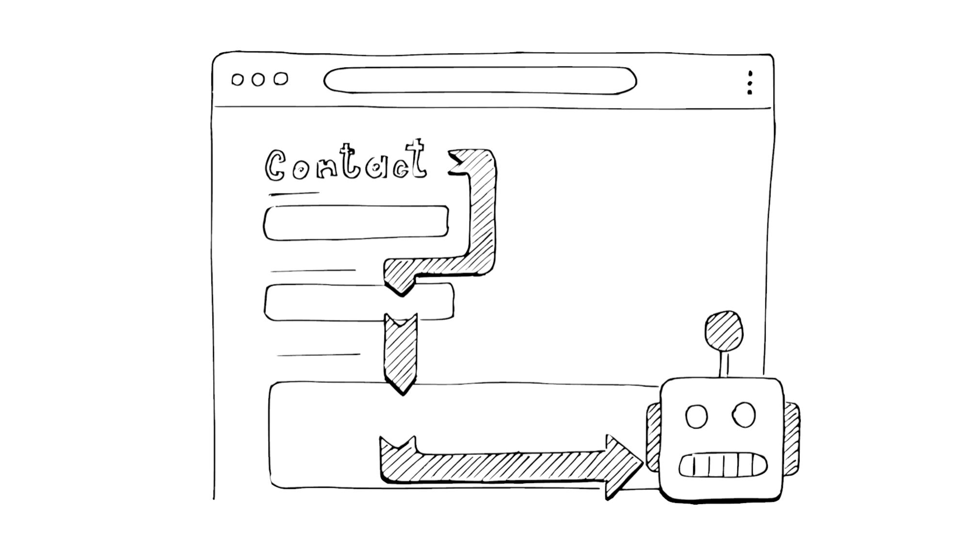 Ilustração em linhas pretas, estilo rascunho, mostrando o fluxo de testes em uma página de contato.