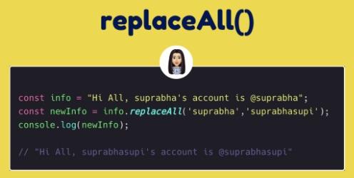 Imagem onde se lê 'replaceAll()' e um trecho de código mostrando a aplicação.